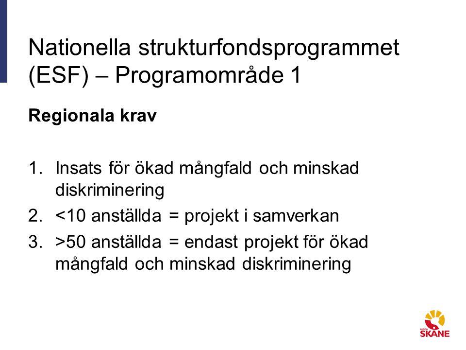 Nationella strukturfondsprogrammet (ESF) – Programområde 1 Regionala krav 1.Insats för ökad mångfald och minskad diskriminering 2.<10 anställda = projekt i samverkan 3.>50 anställda = endast projekt för ökad mångfald och minskad diskriminering