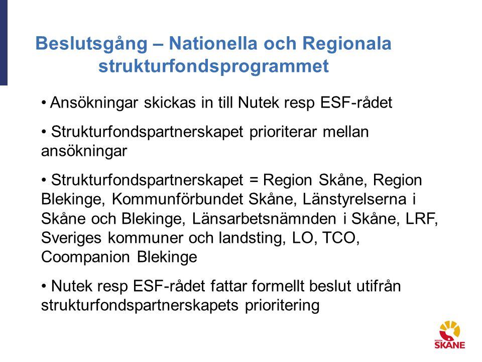 Beslutsgång – Nationella och Regionala strukturfondsprogrammet Ansökningar skickas in till Nutek resp ESF-rådet Strukturfondspartnerskapet prioriterar mellan ansökningar Strukturfondspartnerskapet = Region Skåne, Region Blekinge, Kommunförbundet Skåne, Länstyrelserna i Skåne och Blekinge, Länsarbetsnämnden i Skåne, LRF, Sveriges kommuner och landsting, LO, TCO, Coompanion Blekinge Nutek resp ESF-rådet fattar formellt beslut utifrån strukturfondspartnerskapets prioritering