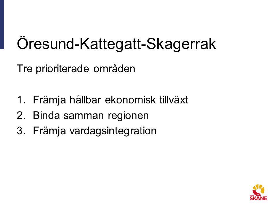 Öresund-Kattegatt-Skagerrak Tre prioriterade områden 1.Främja hållbar ekonomisk tillväxt 2.Binda samman regionen 3.Främja vardagsintegration