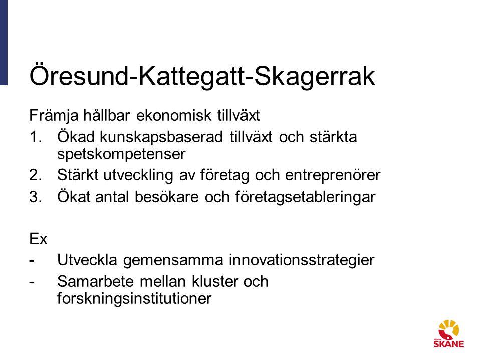 Öresund-Kattegatt-Skagerrak Främja hållbar ekonomisk tillväxt 1.Ökad kunskapsbaserad tillväxt och stärkta spetskompetenser 2.Stärkt utveckling av företag och entreprenörer 3.Ökat antal besökare och företagsetableringar Ex -Utveckla gemensamma innovationsstrategier -Samarbete mellan kluster och forskningsinstitutioner