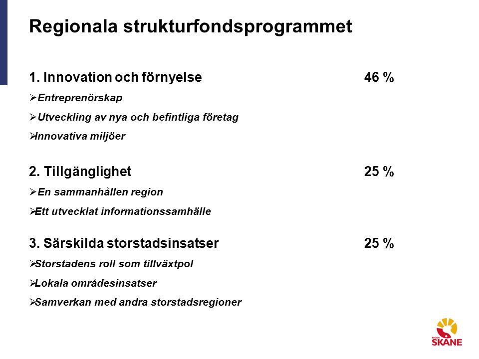 Regionala strukturfondsprogrammet 1. Innovation och förnyelse 46 %  Entreprenörskap  Utveckling av nya och befintliga företag  Innovativa miljöer 2