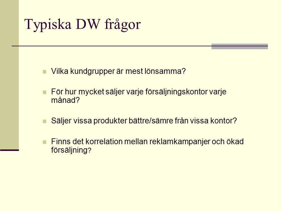 Typiska DW frågor Vilka kundgrupper är mest lönsamma? För hur mycket säljer varje försäljningskontor varje månad? Säljer vissa produkter bättre/sämre