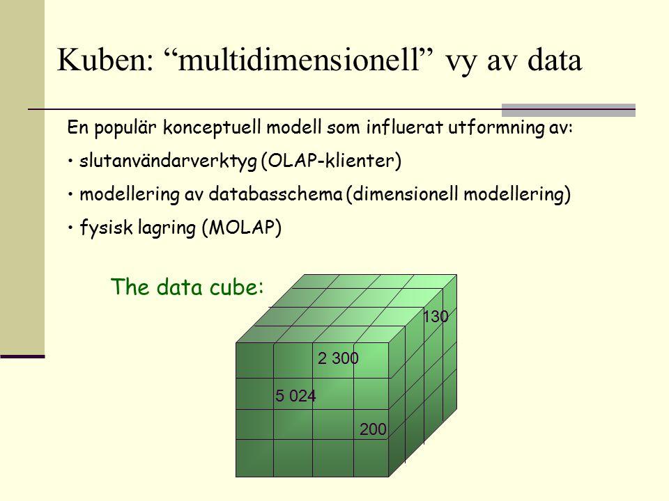 """Kuben: """"multidimensionell"""" vy av data 2 300 200 130 The data cube: 5 024 En populär konceptuell modell som influerat utformning av: slutanvändarverkty"""