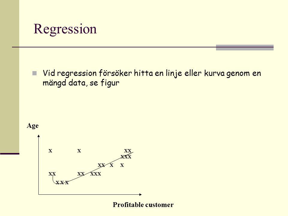 Regression Vid regression försöker hitta en linje eller kurva genom en mängd data, se figur XX XX XXX XX X X XXXX XXX X X X Profitable customer Age