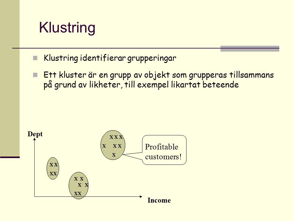 Klustring Klustring identifierar grupperingar Ett kluster är en grupp av objekt som grupperas tillsammans på grund av likheter, till exempel likartat