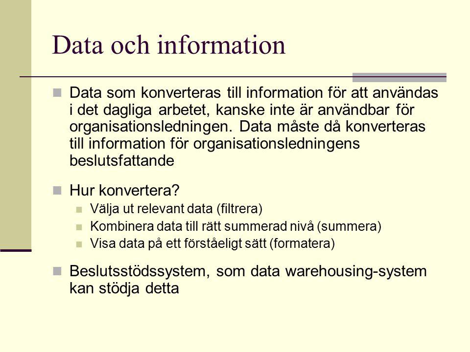 Data och information Data som konverteras till information för att användas i det dagliga arbetet, kanske inte är användbar för organisationsledningen