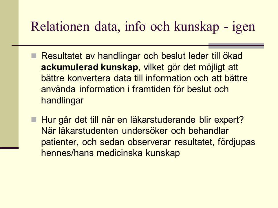 Relationen data, info och kunskap - igen Resultatet av handlingar och beslut leder till ökad ackumulerad kunskap, vilket gör det möjligt att bättre ko