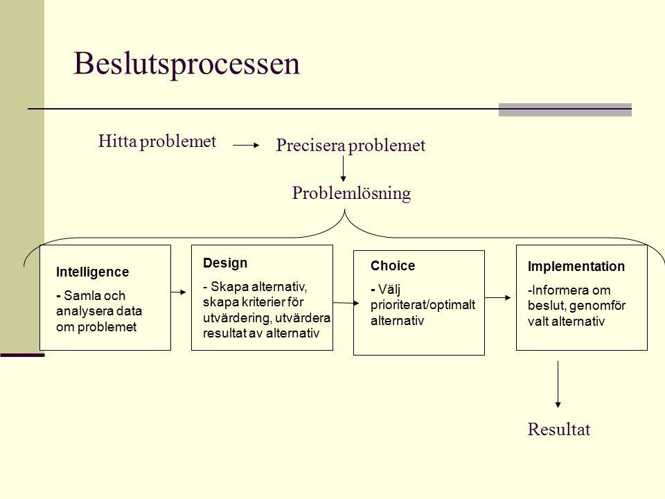 Intelligence - Samla och analysera data om problemet Problemlösning Design - Skapa alternativ, skapa kriterier för utvärdering, utvärdera resultat av