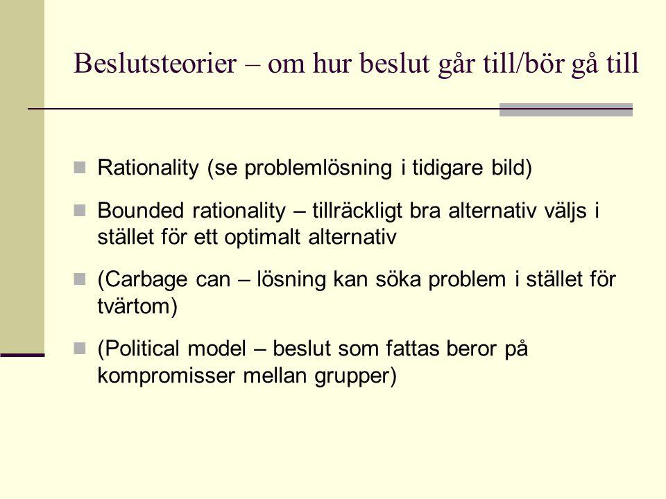 Beslutsteorier – om hur beslut går till/bör gå till Rationality (se problemlösning i tidigare bild) Bounded rationality – tillräckligt bra alternativ