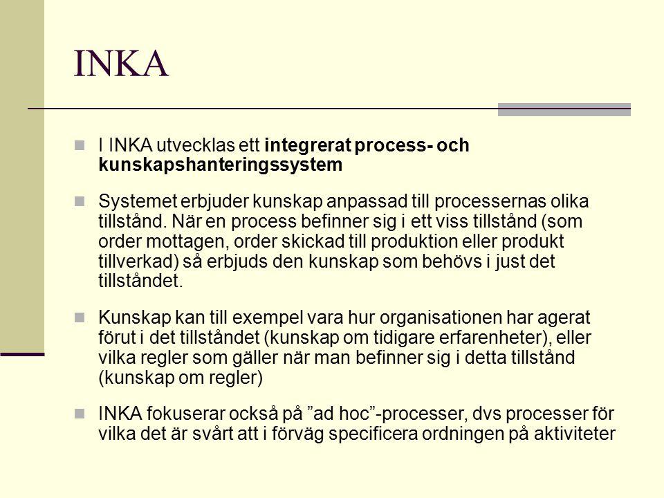 INKA I INKA utvecklas ett integrerat process- och kunskapshanteringssystem Systemet erbjuder kunskap anpassad till processernas olika tillstånd. När e