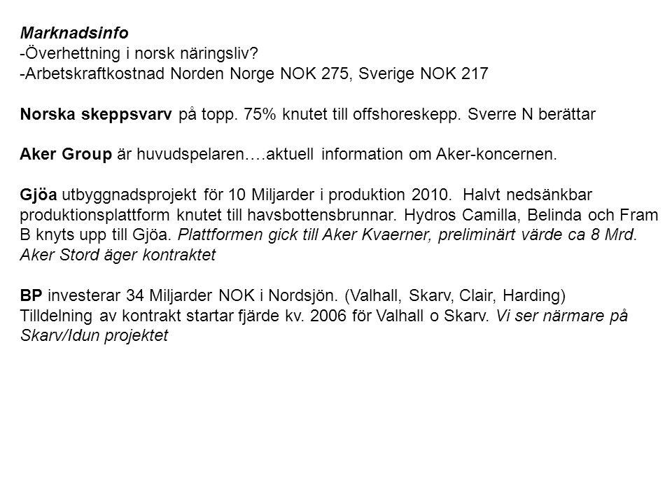 Marknadsinfo -Överhettning i norsk näringsliv? -Arbetskraftkostnad Norden Norge NOK 275, Sverige NOK 217 Norska skeppsvarv på topp. 75% knutet till of