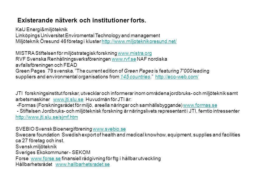 JTI forskningsinstitut forskar, utvecklar och informerar inom områdena jordbruks- och miljöteknik samt arbetsmaskiner www.jti.slu.se Huvudmän för JTI är:www.jti.slu.se -Formas (Forskningsrådet för miljö, areella näringar och samhällsbyggande) www.formas.sewww.formas.se - Stiftelsen Jordbruks- och miljöteknisk forskning är näringslivets representant i JTI, femtio intressenter http://www.jti.slu.se/sjmf.htm http://www.jti.slu.se/sjmf.htm SVEBIO Svensk Bioenergiförening www.svebio.sewww.svebio.se Swecare foundation Swedish export of health and medical knowhow, equipment, supplies and facilities ca 27 företag och inst.