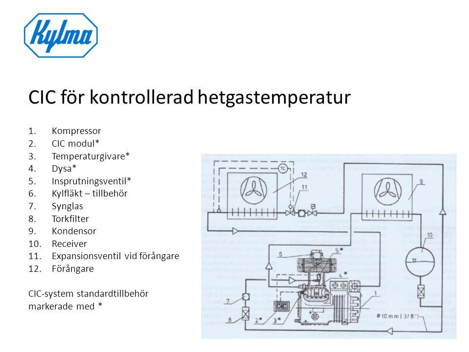 CIC för kontrollerad hetgastemperatur 1.Kompressor 2.CIC modul* 3.Temperaturgivare* 4.Dysa* 5.Insprutningsventil* 6.Kylfläkt – tillbehör 7.Synglas 8.T