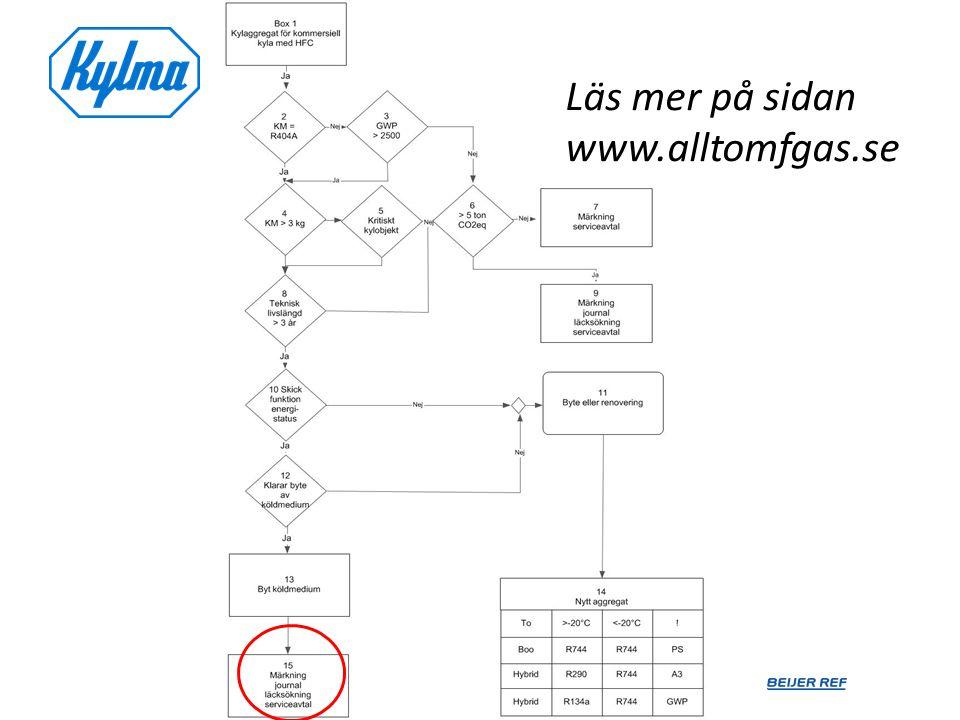 Läs mer på sidan www.alltomfgas.se