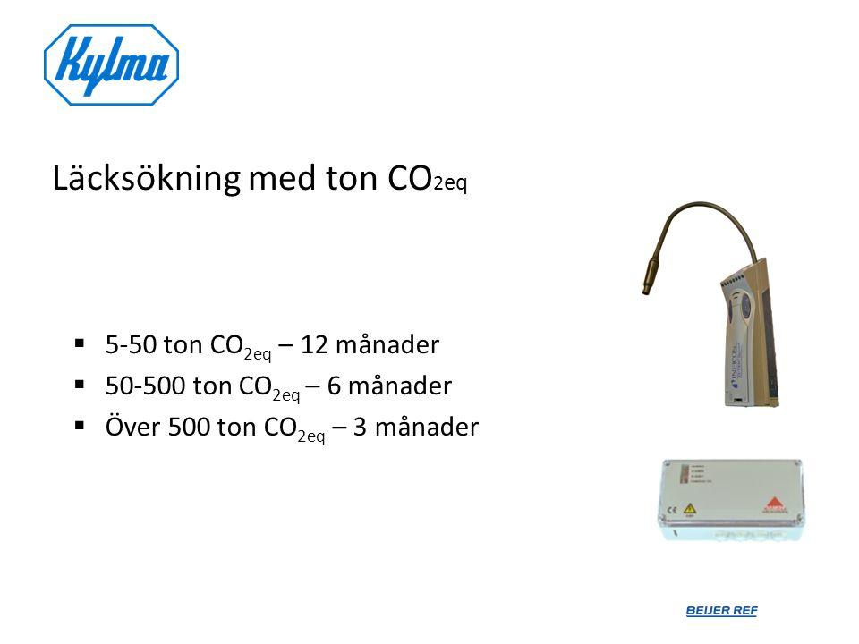 Läcksökning med ton CO 2 eq  5-50 ton CO 2eq – 12 månader  50-500 ton CO 2eq – 6 månader  Över 500 ton CO 2eq – 3 månader