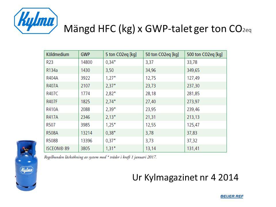 Discharge Temperature Evaporation Temperature o C Evaporation -35ºC to +5 o C Condensation +40 o C R407F hetgastemperatur vs.