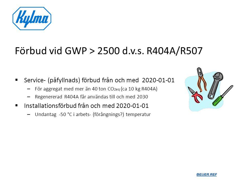 Förbud vid GWP > 2500 d.v.s. R404A/R507  Service- (påfyllnads) förbud från och med 2020-01-01 – För aggregat med mer än 40 ton CO 2eq (ca 10 kg R404A