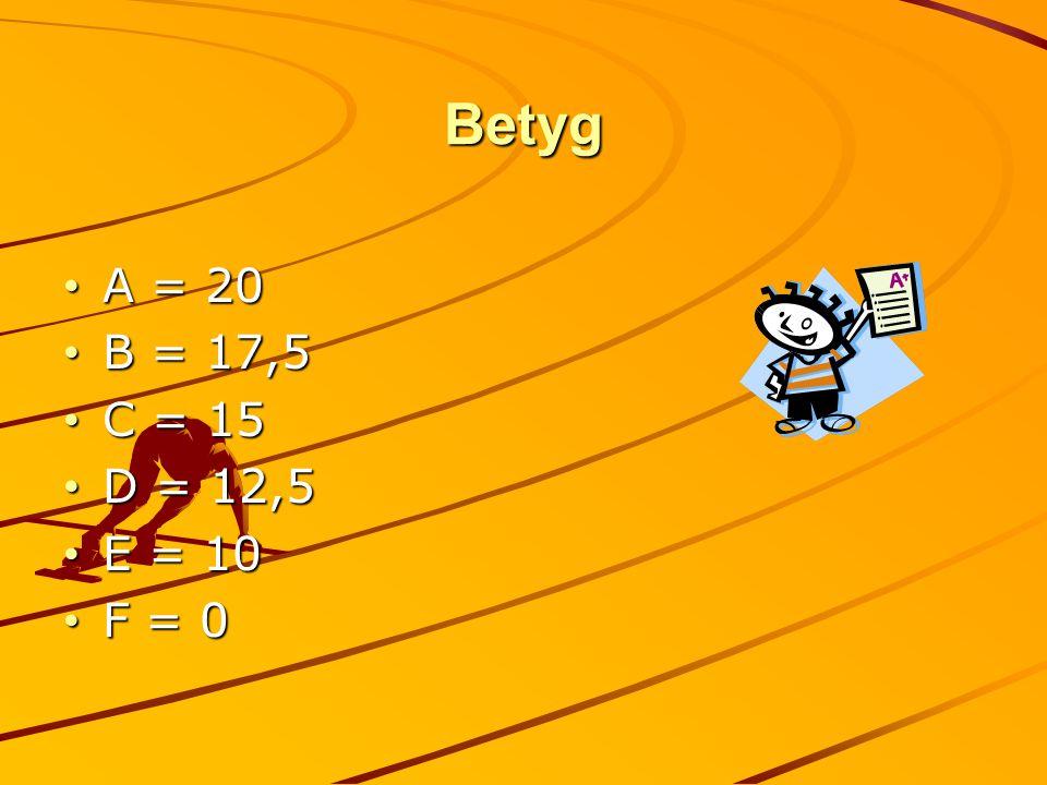 Betyg A = 20 A = 20 B = 17,5 B = 17,5 C = 15 C = 15 D = 12,5 D = 12,5 E = 10 E = 10 F = 0 F = 0