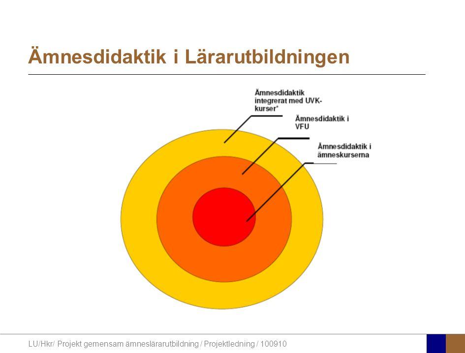 LU/Hkr/ Projekt gemensam ämneslärarutbildning / Projektledning / 100910 Ämnesdidaktik i Lärarutbildningen