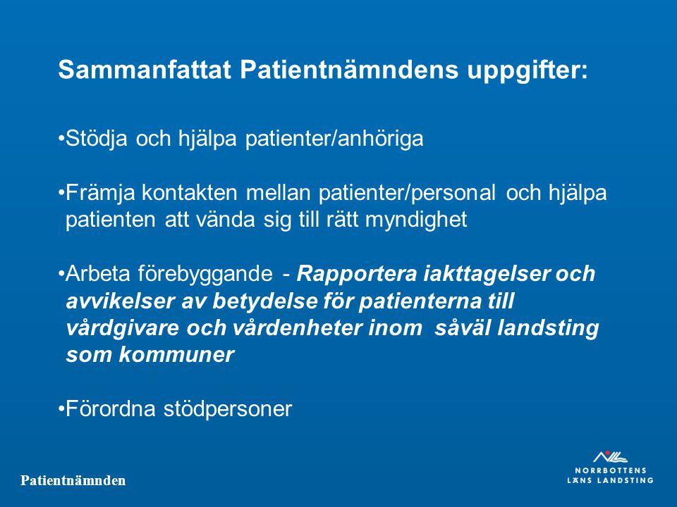 Patientnämnden Sammanfattat Patientnämndens uppgifter: Stödja och hjälpa patienter/anhöriga Främja kontakten mellan patienter/personal och hjälpa pati