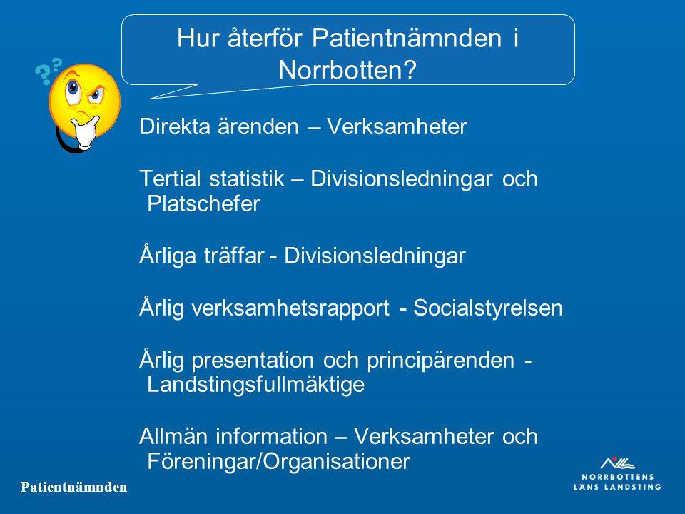 Patientnämnden Direkta ärenden – Verksamheter Tertial statistik – Divisionsledningar och Platschefer Årliga träffar - Divisionsledningar Årlig verksam