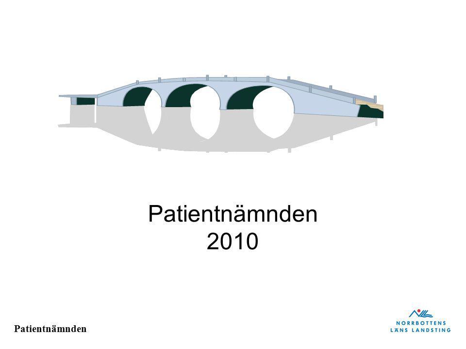 Patientnämnden Ärenden 2008 - 2010