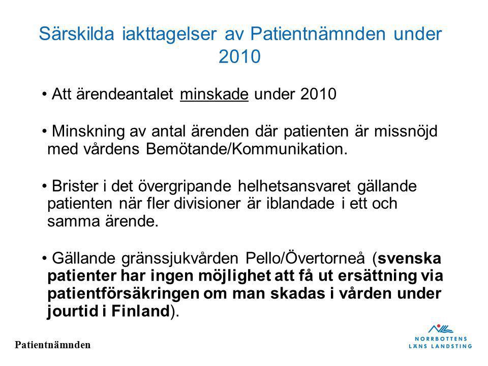 Patientnämnden Särskilda iakttagelser av Patientnämnden under 2010 Att ärendeantalet minskade under 2010 Minskning av antal ärenden där patienten är m