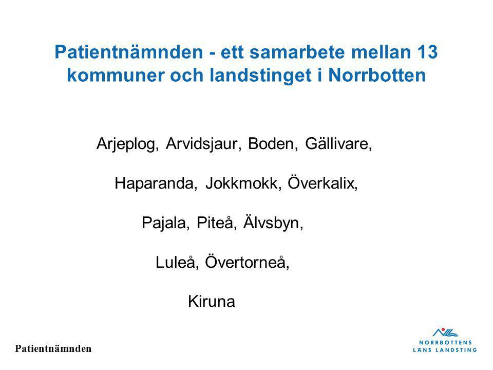 Patientnämnden Patientnämnden - ett samarbete mellan 13 kommuner och landstinget i Norrbotten Arjeplog, Arvidsjaur, Boden, Gällivare, Haparanda, Jokkm