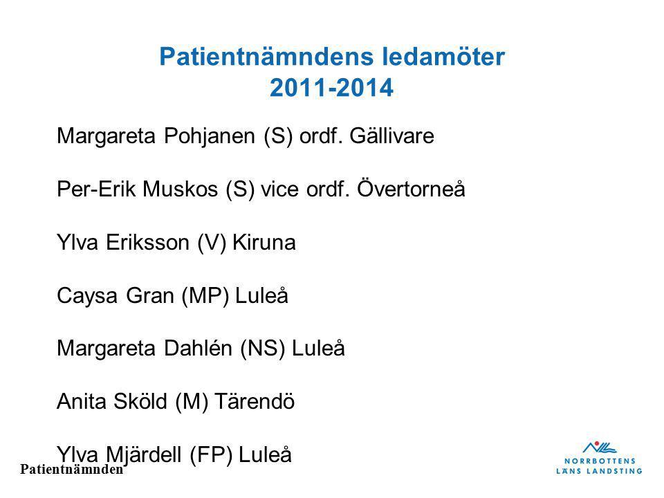 Patientnämnden Patientnämndens ledamöter 2011-2014 Margareta Pohjanen (S) ordf. Gällivare Per-Erik Muskos (S) vice ordf. Övertorneå Ylva Eriksson (V)