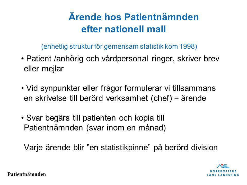 Patientnämnden Patientnämndens informationsmaterial finns, förutom på svenska, på tre av minoritetsspråken som finns i Norrbottens län.