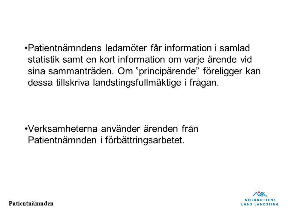 Patientnämnden Patientnämnden - ett samarbete mellan 13 kommuner och landstinget i Norrbotten Arjeplog, Arvidsjaur, Boden, Gällivare, Haparanda, Jokkmokk, Överkalix, Pajala, Piteå, Älvsbyn, Luleå, Övertorneå, Kiruna
