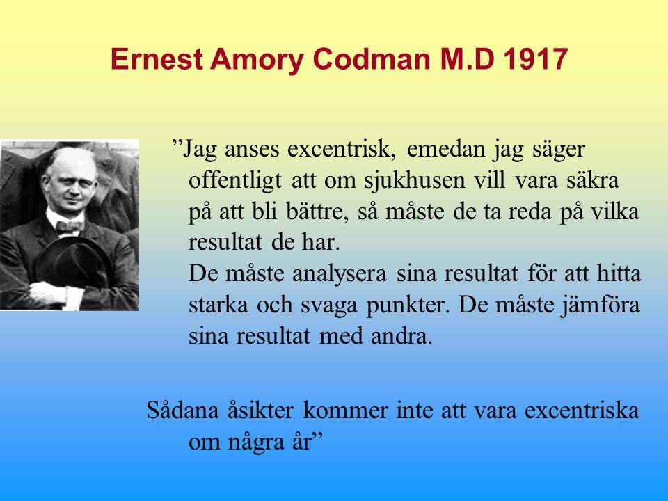 Ernest Amory Codman M.D 1917 Jag anses excentrisk, emedan jag säger offentligt att om sjukhusen vill vara säkra på att bli bättre, så måste de ta reda på vilka resultat de har.