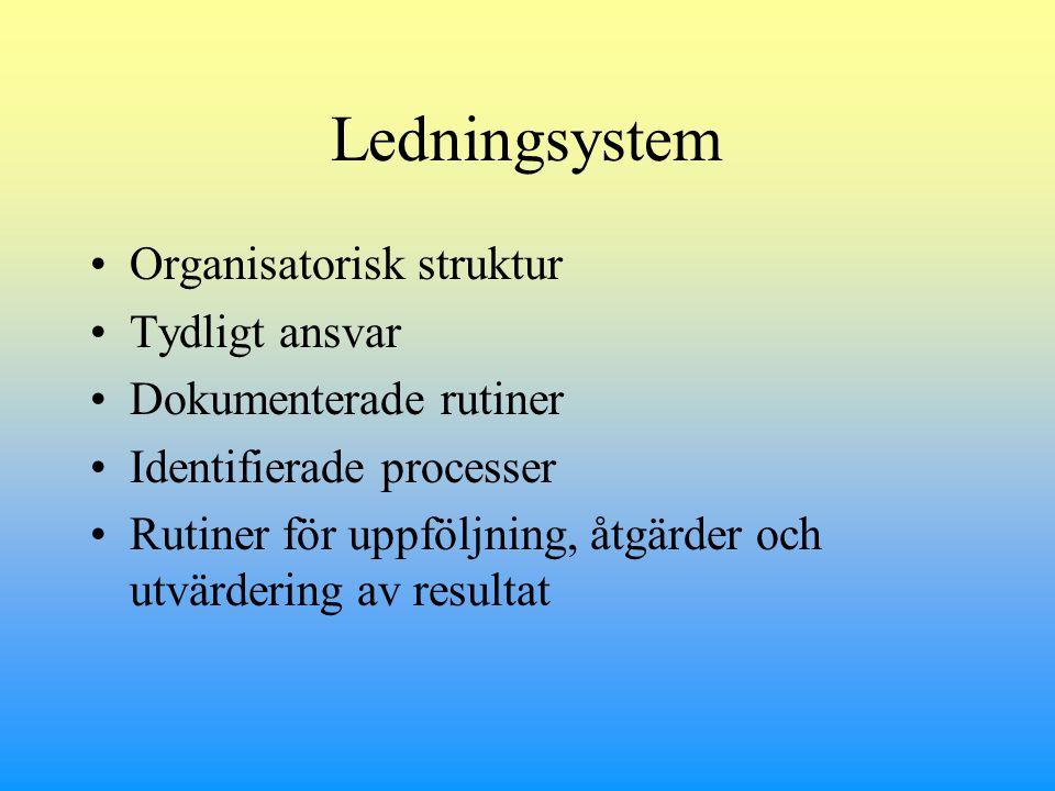 Ledningsystem Organisatorisk struktur Tydligt ansvar Dokumenterade rutiner Identifierade processer Rutiner för uppföljning, åtgärder och utvärdering av resultat