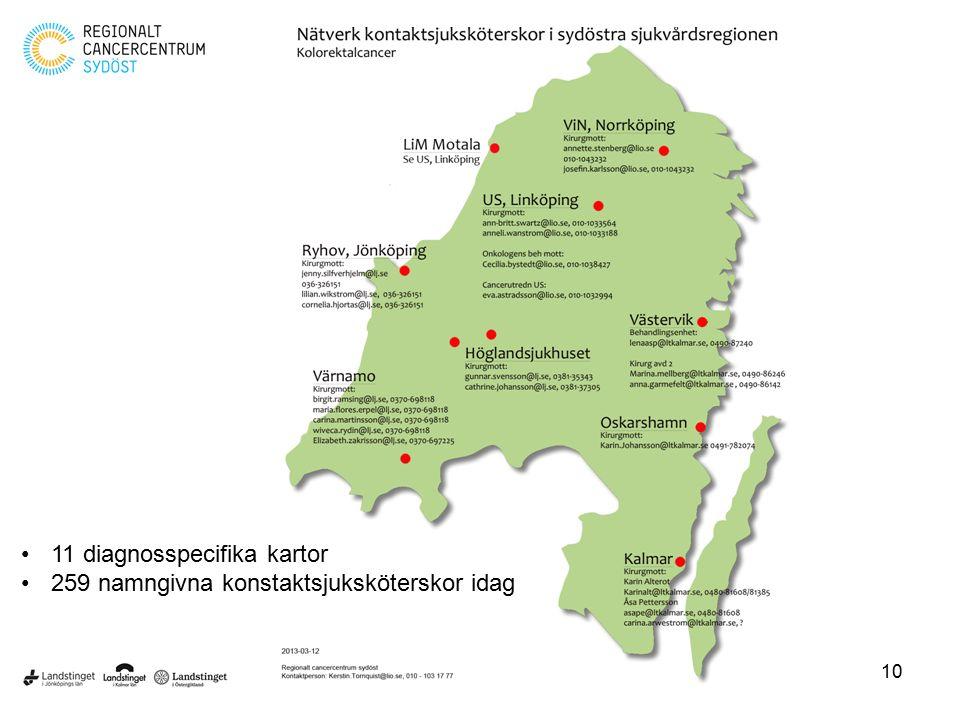 11 diagnosspecifika kartor 259 namngivna konstaktsjuksköterskor idag 10