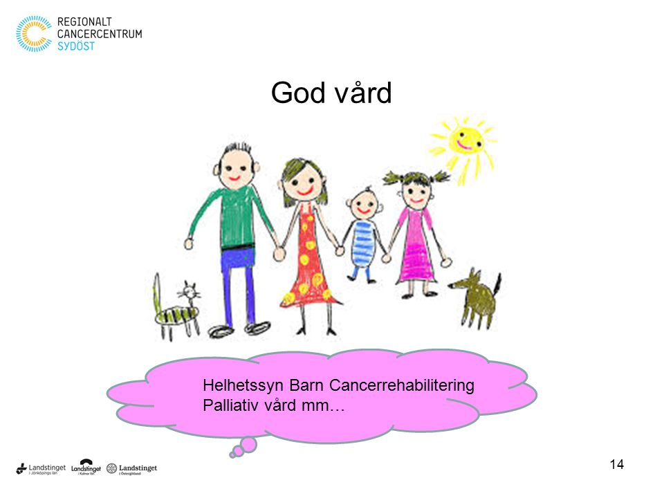 God vård Helhetssyn Barn Cancerrehabilitering Palliativ vård mm… 14
