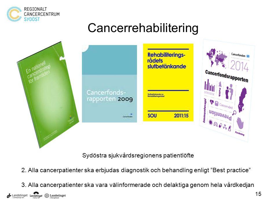 """Cancerrehabilitering Sydöstra sjukvårdsregionens patientlöfte 2. Alla cancerpatienter ska erbjudas diagnostik och behandling enligt """"Best practice"""" 3."""
