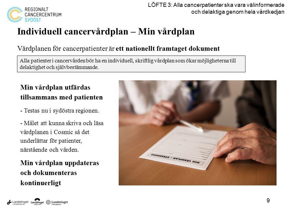 Individuell cancervårdplan – Min vårdplan Vårdplanen för cancerpatienter är ett nationellt framtaget dokument Alla patienter i cancervården bör ha en