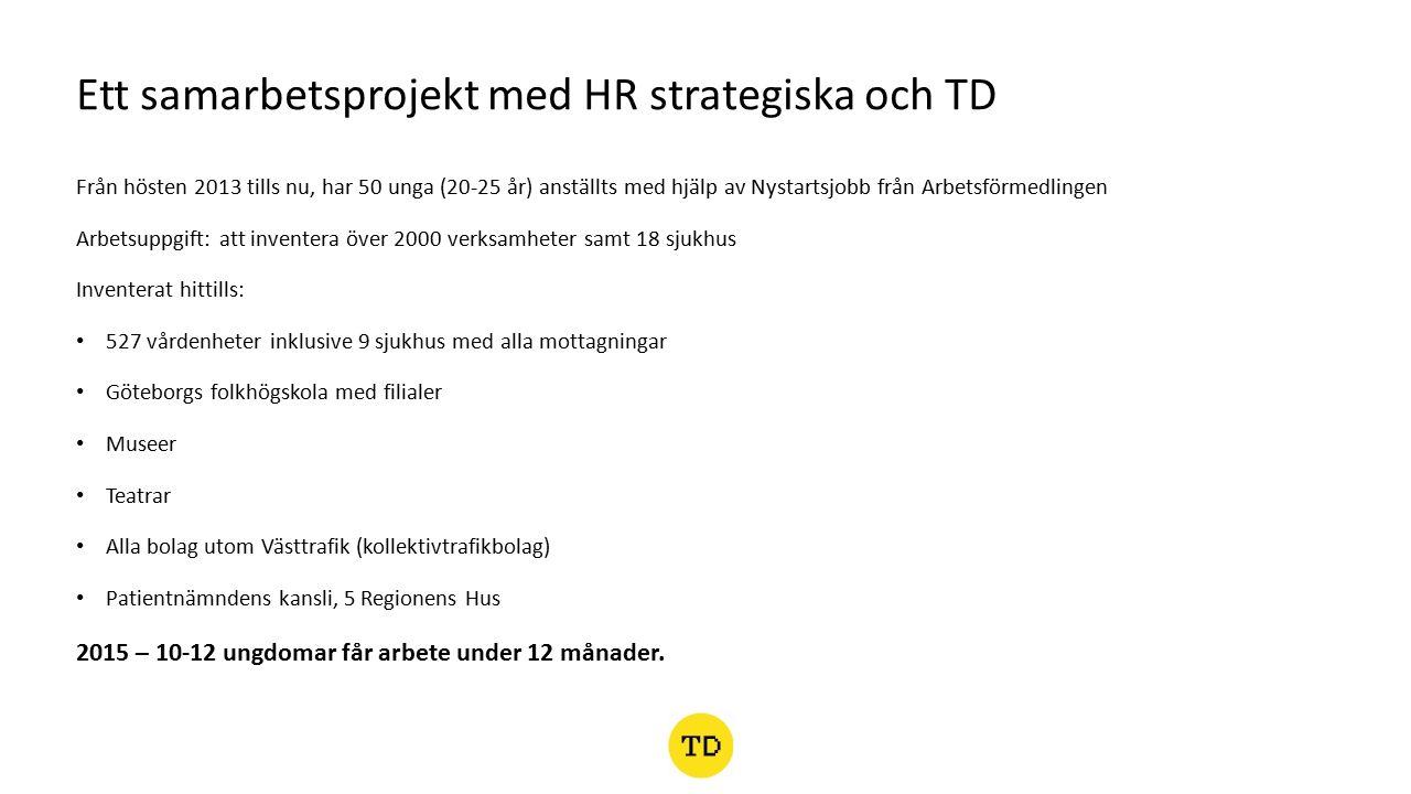 Ett samarbetsprojekt med HR strategiska och TD Från hösten 2013 tills nu, har 50 unga (20-25 år) anställts med hjälp av Nystartsjobb från Arbetsförmedlingen Arbetsuppgift: att inventera över 2000 verksamheter samt 18 sjukhus Inventerat hittills: 527 vårdenheter inklusive 9 sjukhus med alla mottagningar Göteborgs folkhögskola med filialer Museer Teatrar Alla bolag utom Västtrafik (kollektivtrafikbolag) Patientnämndens kansli, 5 Regionens Hus 2015 – 10-12 ungdomar får arbete under 12 månader.