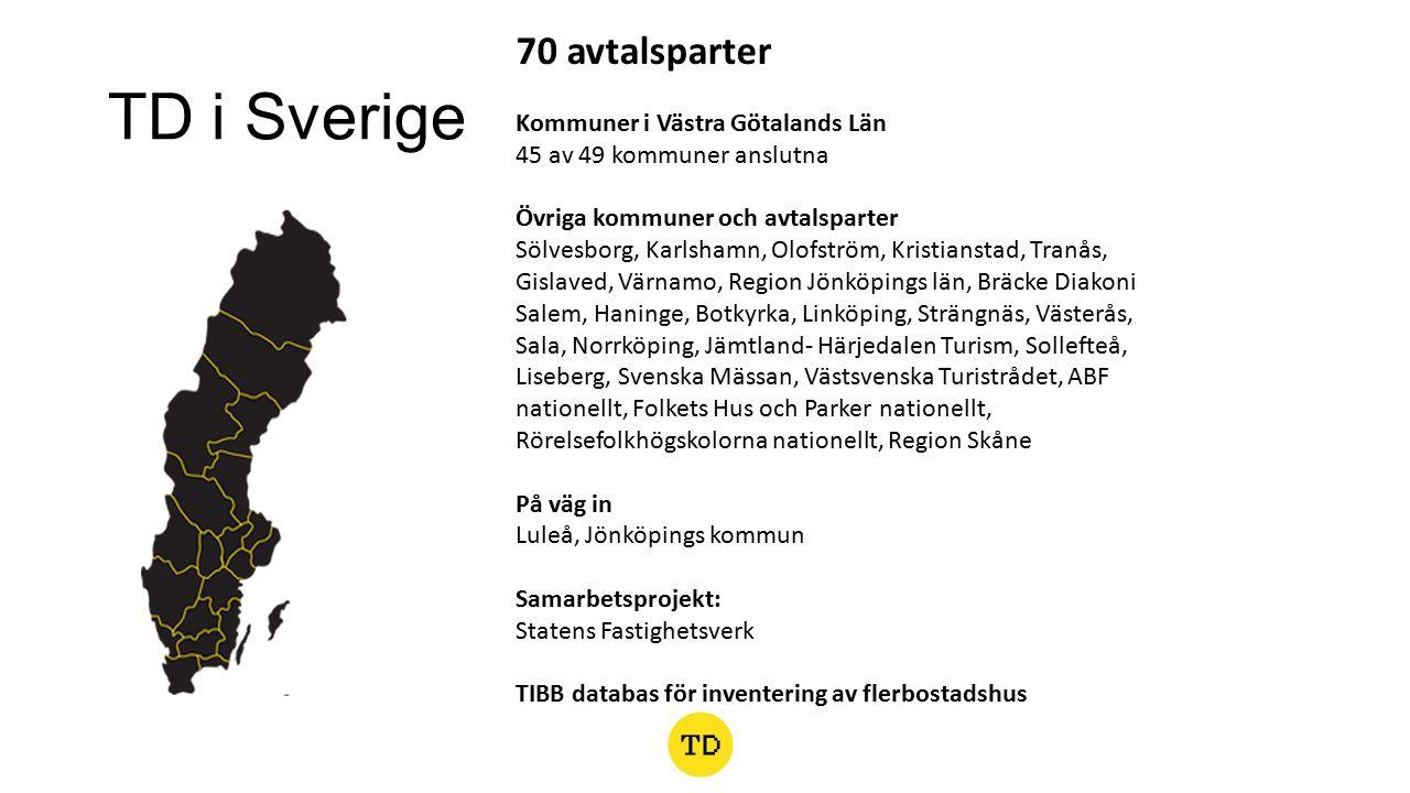 TD i Sverige 70 avtalsparter Kommuner i Västra Götalands Län 45 av 49 kommuner anslutna Övriga kommuner och avtalsparter Sölvesborg, Karlshamn, Olofström, Kristianstad, Tranås, Gislaved, Värnamo, Region Jönköpings län, Bräcke Diakoni Salem, Haninge, Botkyrka, Linköping, Strängnäs, Västerås, Sala, Norrköping, Jämtland- Härjedalen Turism, Sollefteå, Liseberg, Svenska Mässan, Västsvenska Turistrådet, ABF nationellt, Folkets Hus och Parker nationellt, Rörelsefolkhögskolorna nationellt, Region Skåne På väg in Luleå, Jönköpings kommun Samarbetsprojekt: Statens Fastighetsverk TIBB databas för inventering av flerbostadshus