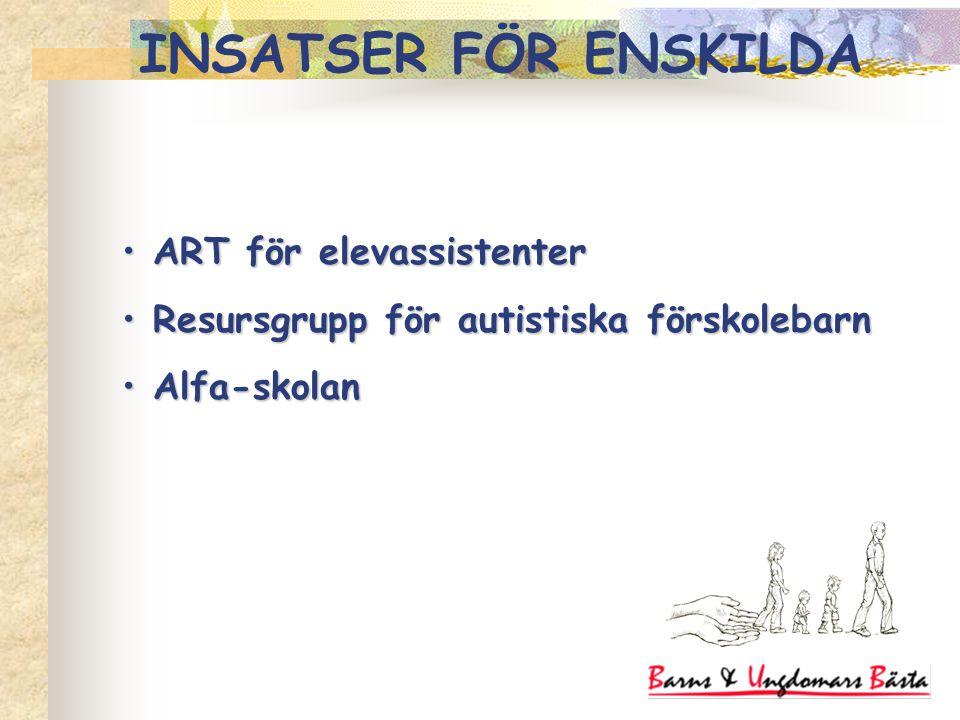 INSATSER FÖR ENSKILDA ART för elevassistenter ART för elevassistenter Resursgrupp för autistiska förskolebarn Resursgrupp för autistiska förskolebarn Alfa-skolan Alfa-skolan