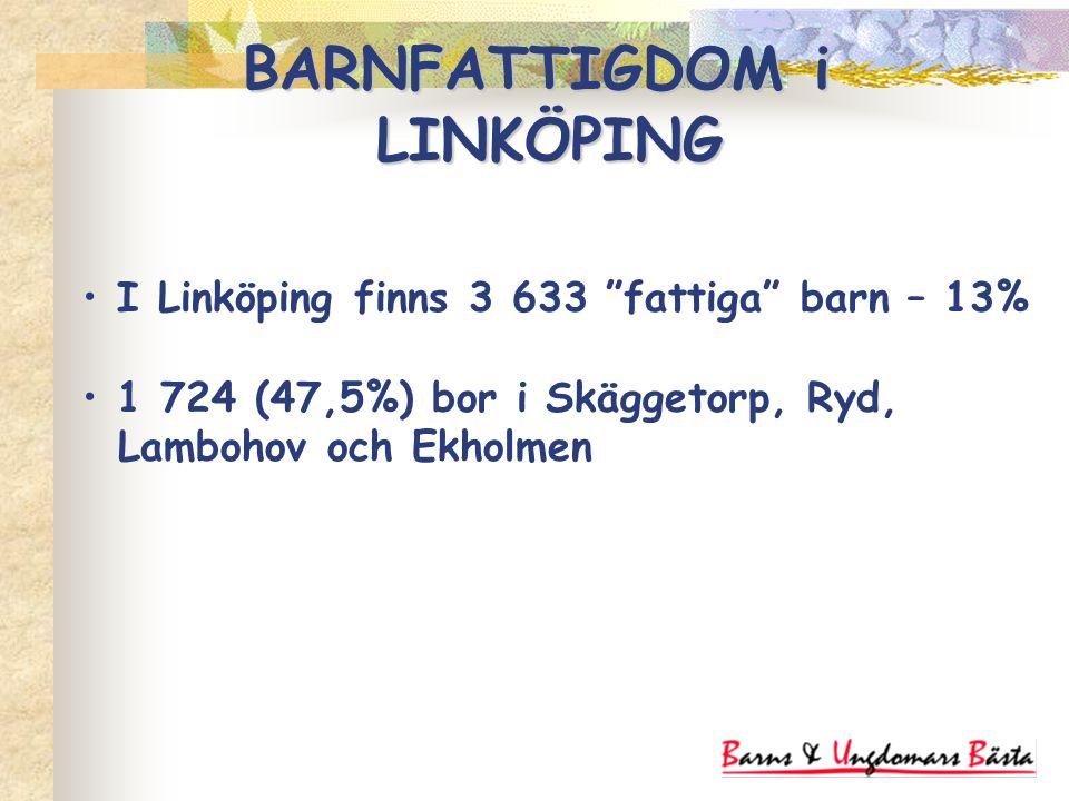 BARNFATTIGDOM i LINKÖPING I Linköping finns 3 633 fattiga barn – 13% 1 724 (47,5%) bor i Skäggetorp, Ryd, Lambohov och Ekholmen