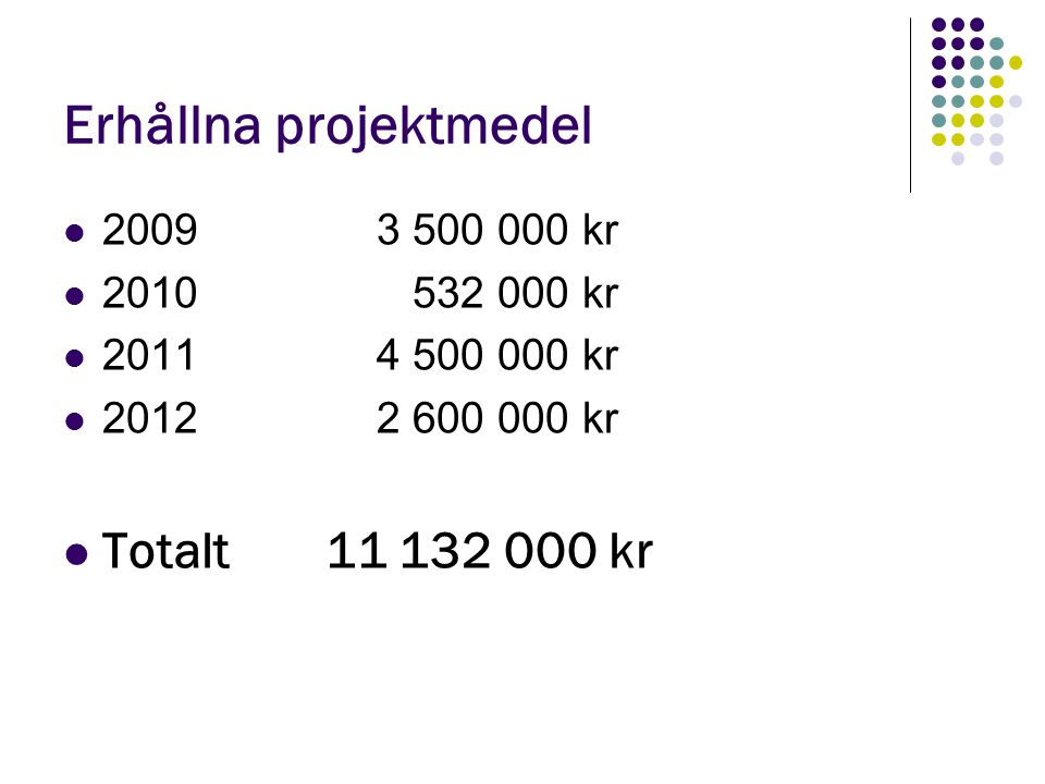 Erhållna projektmedel 20093 500 000 kr 2010 532 000 kr 20114 500 000 kr 20122 600 000 kr Totalt 11 132 000 kr