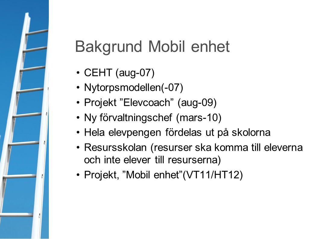 """CEHT (aug-07) Nytorpsmodellen(-07) Projekt """"Elevcoach"""" (aug-09) Ny förvaltningschef (mars-10) Hela elevpengen fördelas ut på skolorna Resursskolan (re"""
