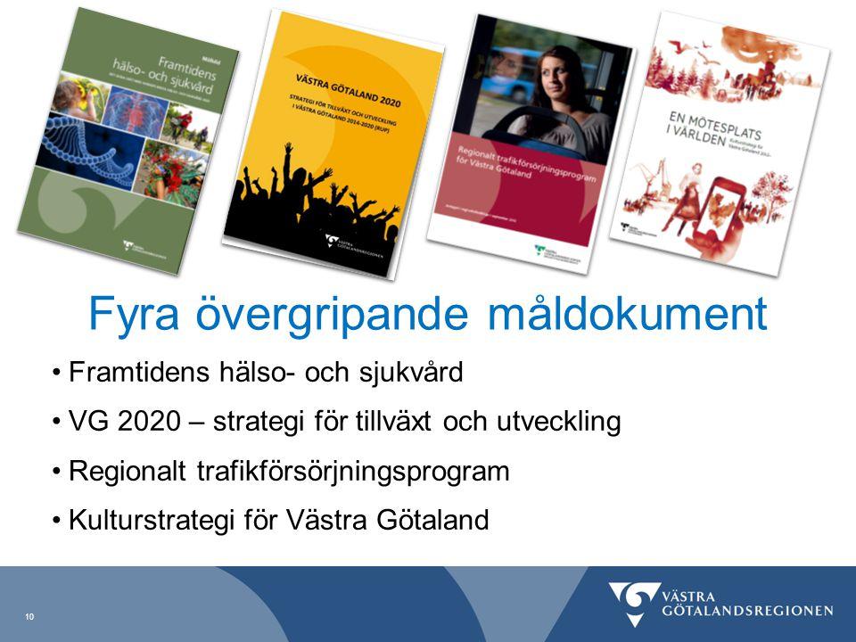 Fyra övergripande måldokument Framtidens hälso- och sjukvård VG 2020 – strategi för tillväxt och utveckling Regionalt trafikförsörjningsprogram Kultur
