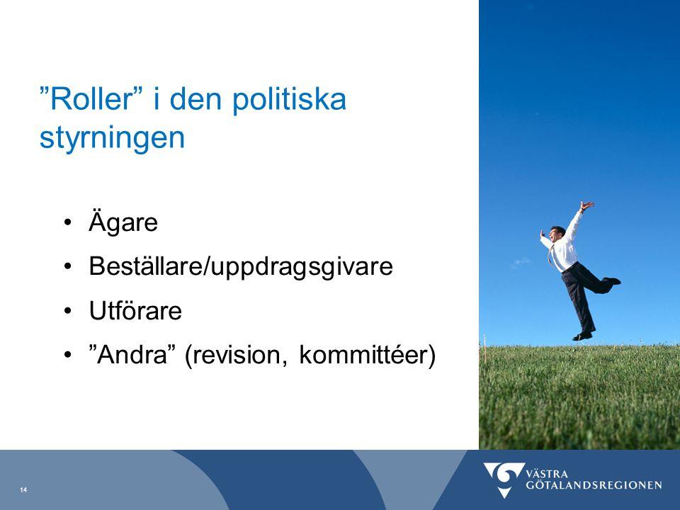 """""""Roller"""" i den politiska styrningen Ägare Beställare/uppdragsgivare Utförare """"Andra"""" (revision, kommittéer) 14"""