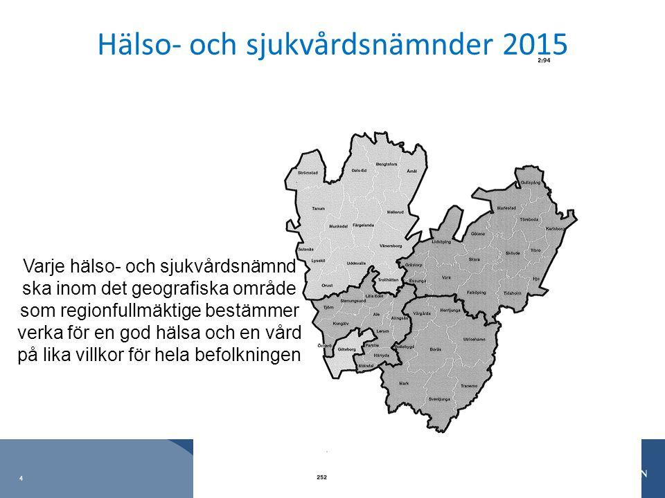 Hälso- och sjukvårdsnämnder 2015 Varje hälso- och sjukvårdsnämnd ska inom det geografiska område som regionfullmäktige bestämmer verka för en god häls