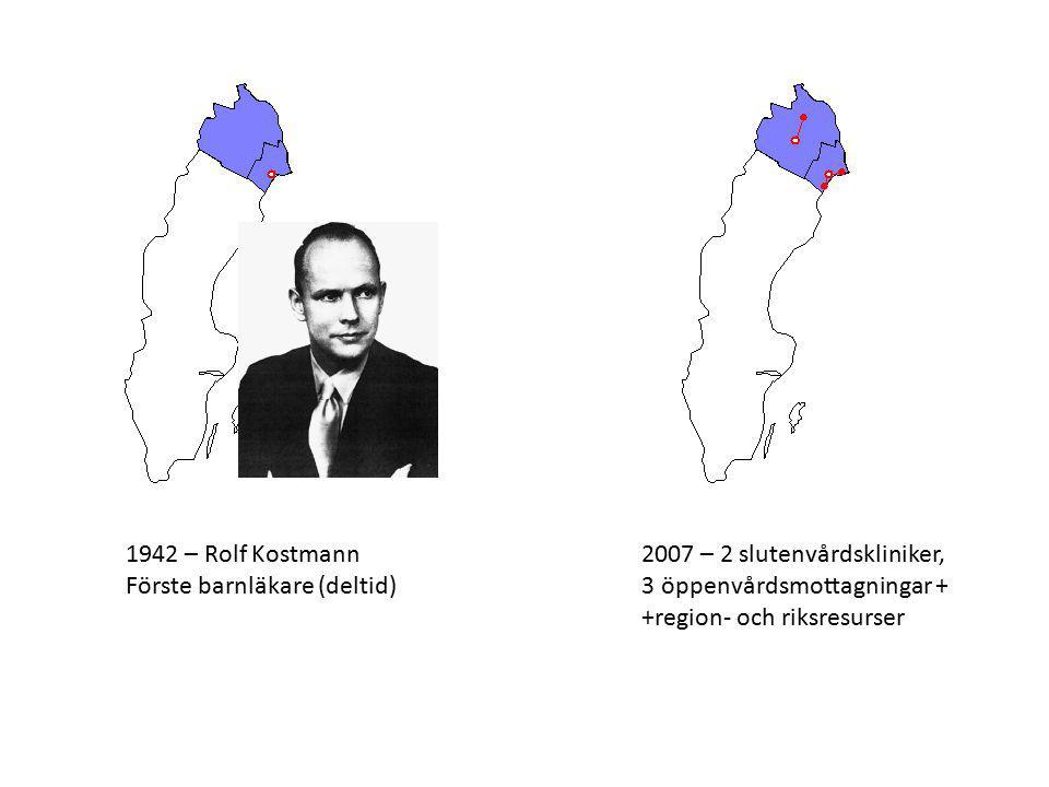 1942 – Rolf Kostmann Förste barnläkare (deltid) 2007 – 2 slutenvårdskliniker, 3 öppenvårdsmottagningar + +region- och riksresurser