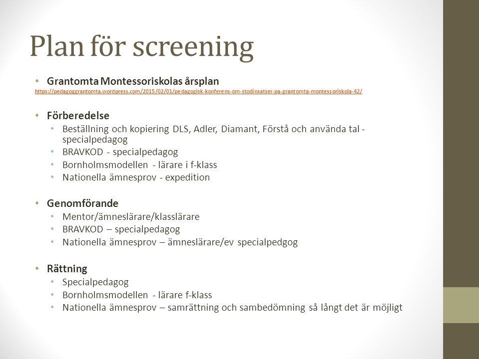 Plan för screening Grantomta Montessoriskolas årsplan https://pedagoggrantomta.wordpress.com/2015/02/01/pedagogisk-konferens-om-stodinsatser-pa-granto