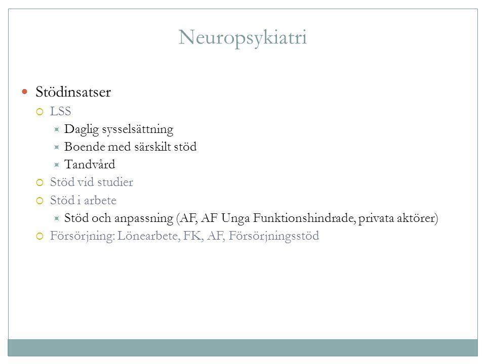 Neuropsykiatri Stödinsatser  LSS  Daglig sysselsättning  Boende med särskilt stöd  Tandvård  Stöd vid studier  Stöd i arbete  Stöd och anpassni