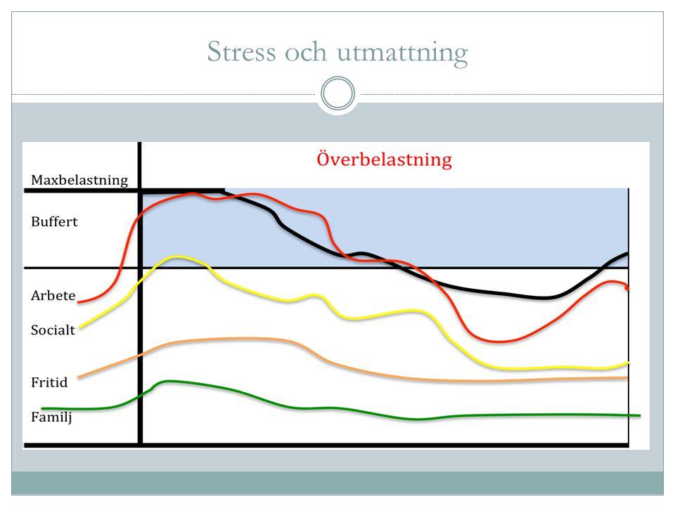 Neuropsykiatri Behandling  Läkemedel: 70% svarar på behandling.